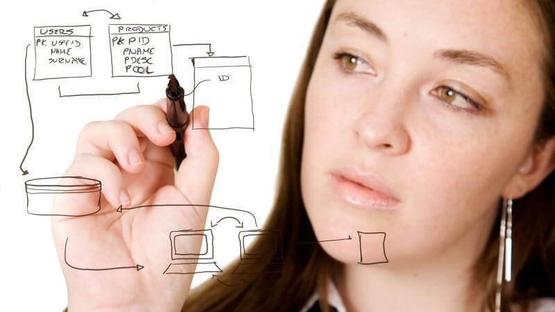 Junge Geschäftsfrau zeichnet einen Plan auf