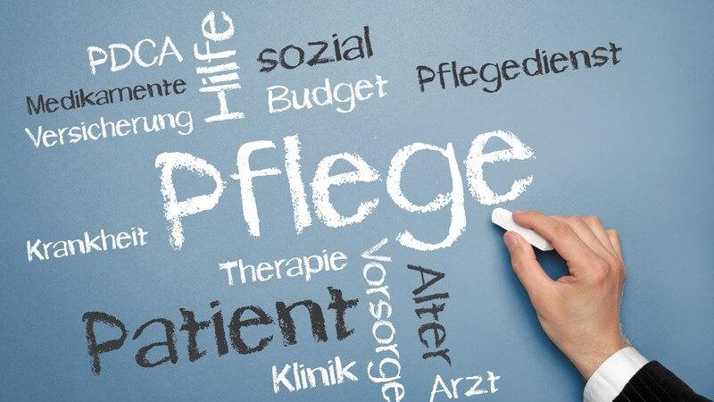 Pflege, Patient, Therapie: Männerhand schreibt mit Kreide Begriffe auf Tafel